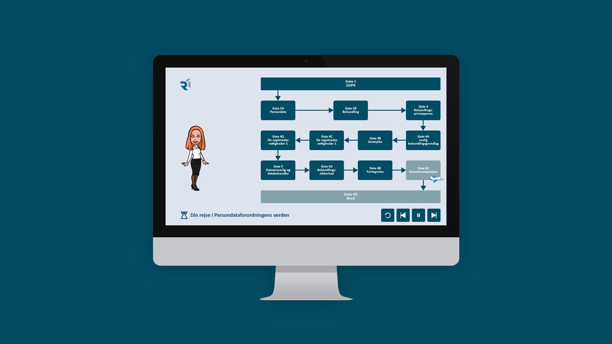 e-læring om GDPR